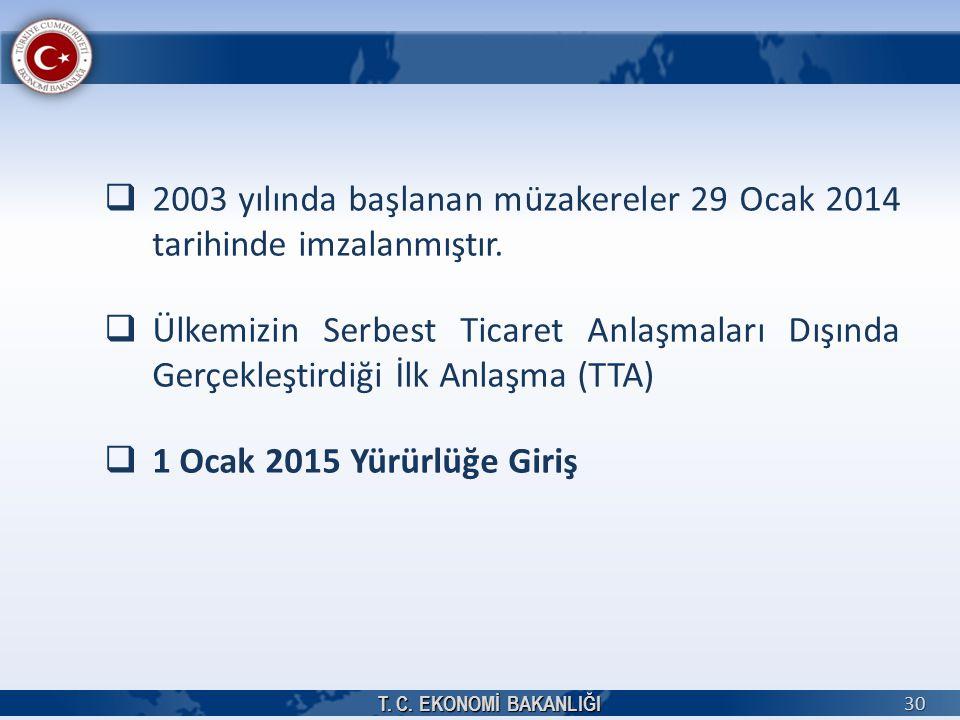 2003 yılında başlanan müzakereler 29 Ocak 2014 tarihinde imzalanmıştır.
