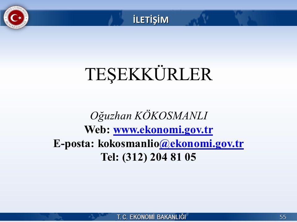 E-posta: kokosmanlio@ekonomi.gov.tr