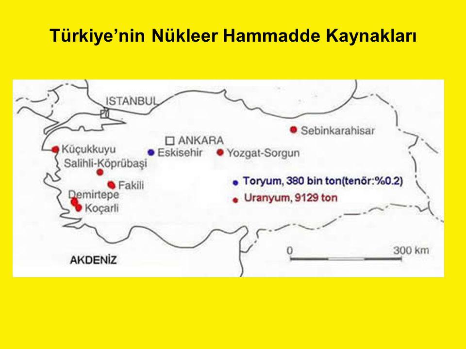 Türkiye'nin Nükleer Hammadde Kaynakları
