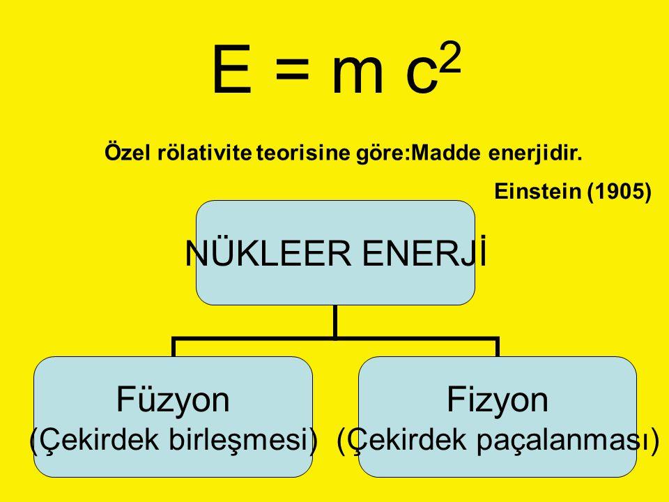 E = m c2 Özel rölativite teorisine göre:Madde enerjidir.