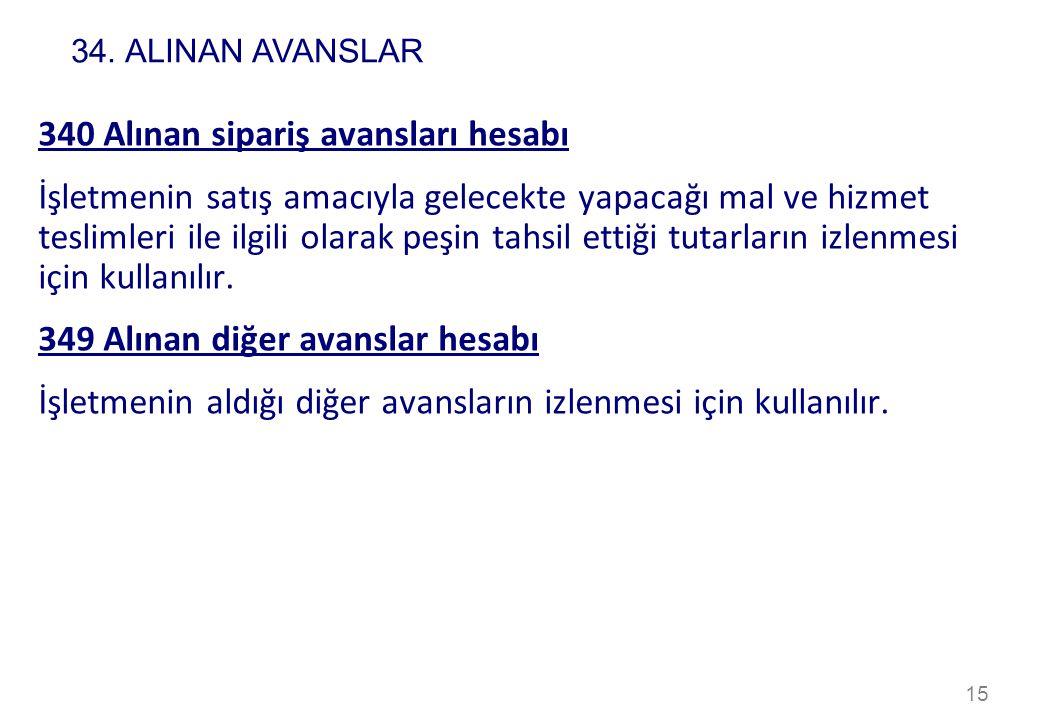 34. ALINAN AVANSLAR