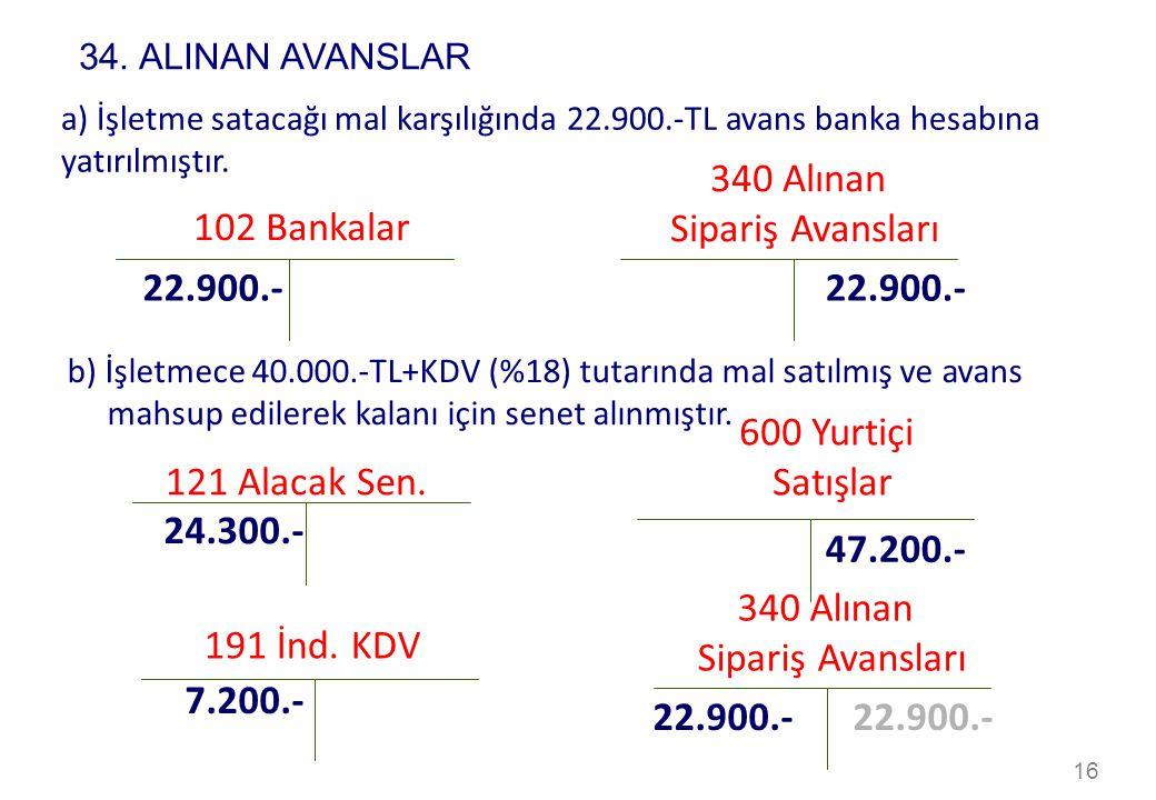340 Alınan Sipariş Avansları 102 Bankalar 22.900.- 22.900.-
