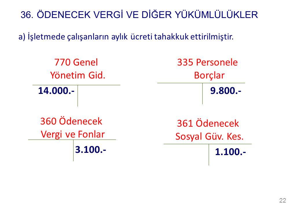 770 Genel Yönetim Gid. 335 Personele Borçlar 14.000.- 9.800.-