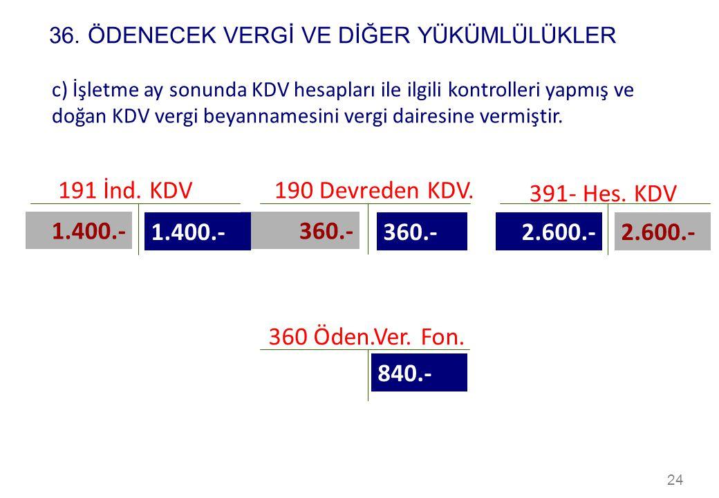 191 İnd. KDV 190 Devreden KDV. 391- Hes. KDV 1.400.- 1.400.- 360.-