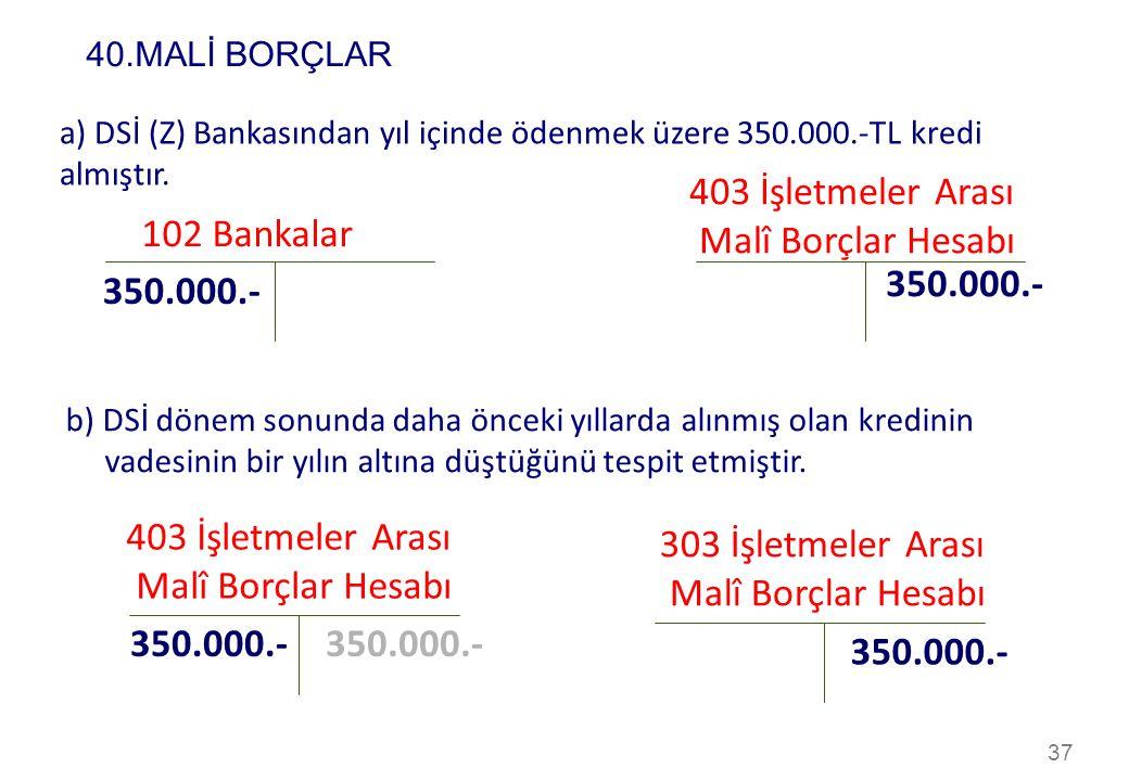 403 İşletmeler Arası Malî Borçlar Hesabı 102 Bankalar 350.000.-