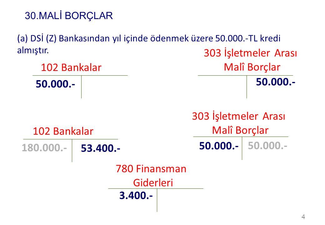 303 İşletmeler Arası Malî Borçlar 102 Bankalar 50.000.- 50.000.-