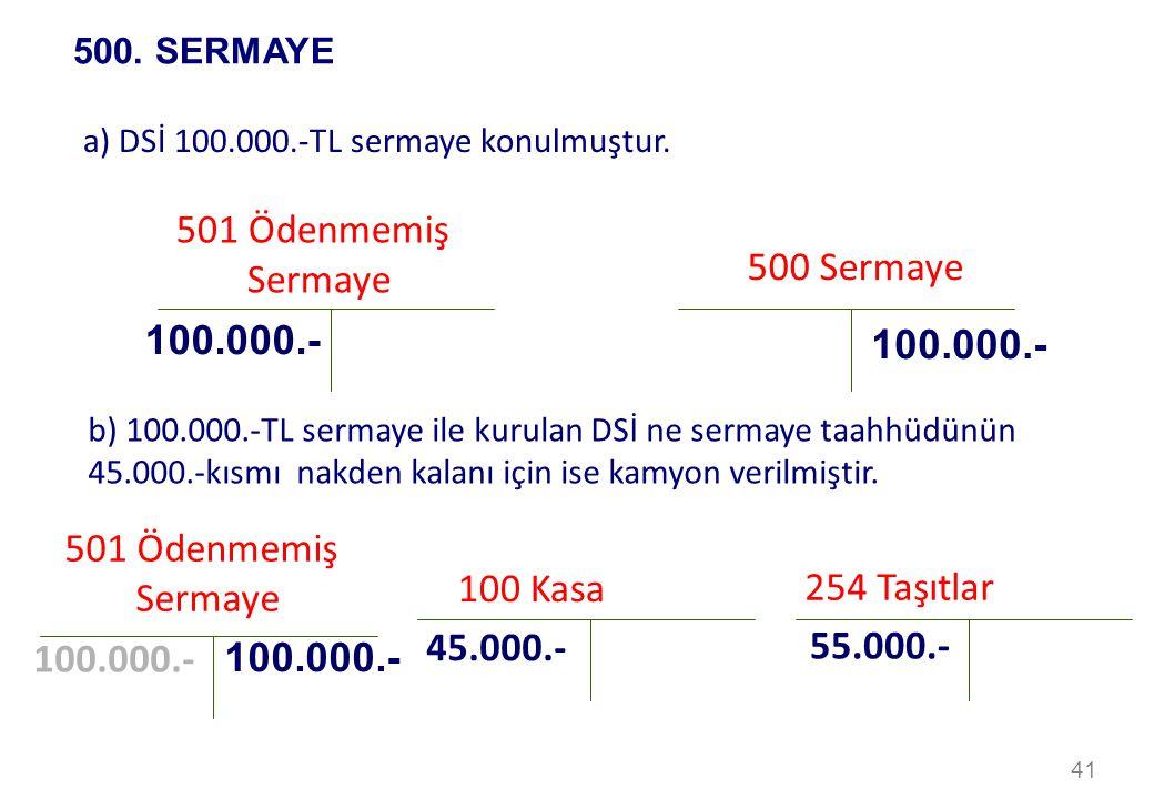 501 Ödenmemiş Sermaye 500 Sermaye 100.000.- 100.000.- 501 Ödenmemiş