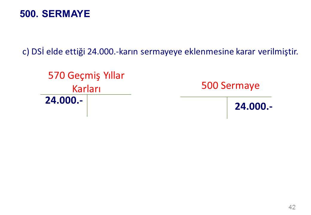 570 Geçmiş Yıllar Karları 500 Sermaye 24.000.- 24.000.- 500. SERMAYE