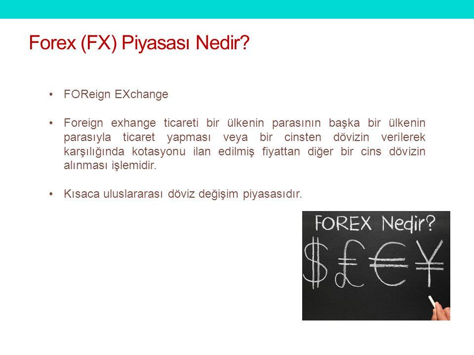 Forex (FX) Piyasası Nedir
