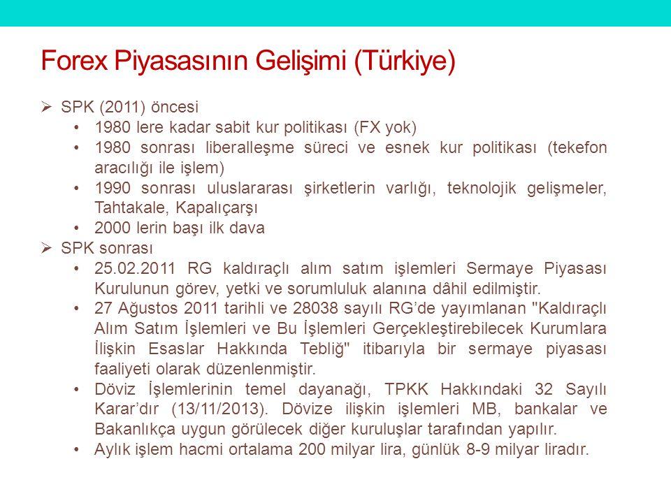 Forex Piyasasının Gelişimi (Türkiye)