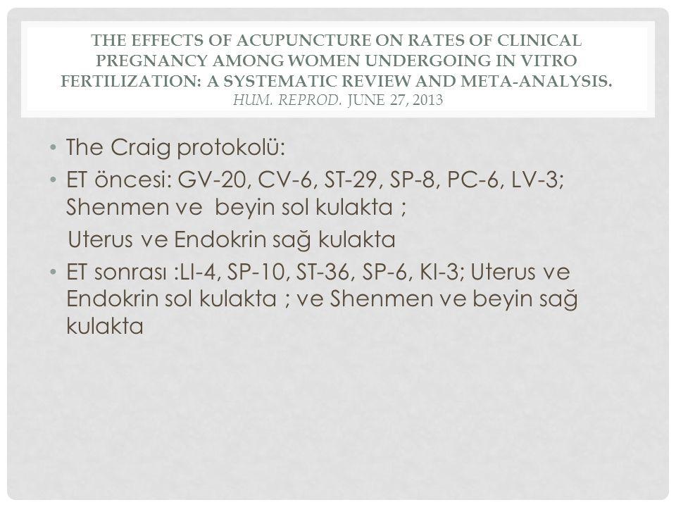 Uterus ve Endokrin sağ kulakta