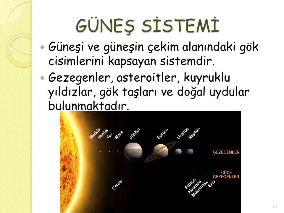 GÜNEŞ SİSTEMİ Güneşi ve güneşin çekim alanındaki gök cisimlerini kapsayan sistemdir.
