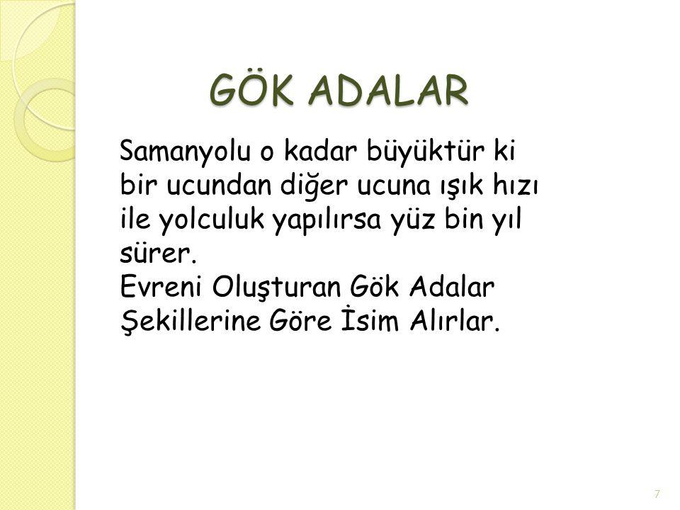 GÖK ADALAR