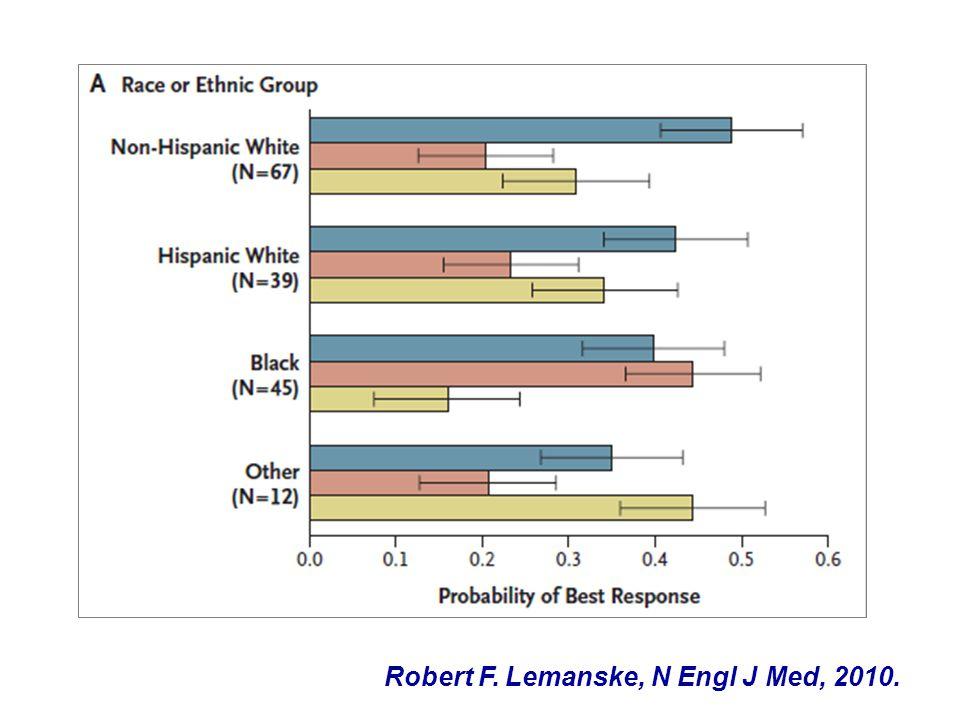 Robert F. Lemanske, N Engl J Med, 2010.