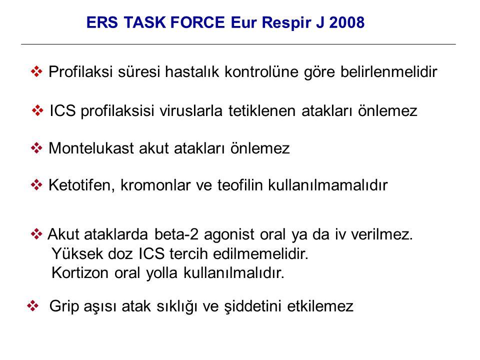 ERS TASK FORCE Eur Respir J 2008