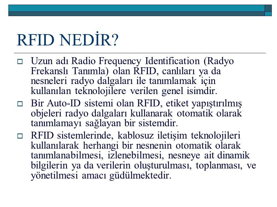 RFID NEDİR