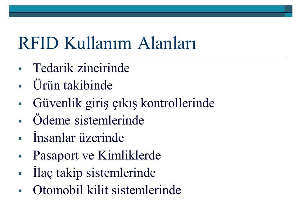 RFID Kullanım Alanları