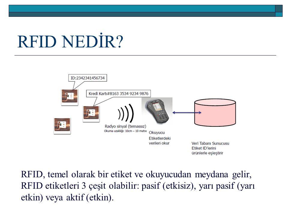RFID NEDİR RFID, temel olarak bir etiket ve okuyucudan meydana gelir,
