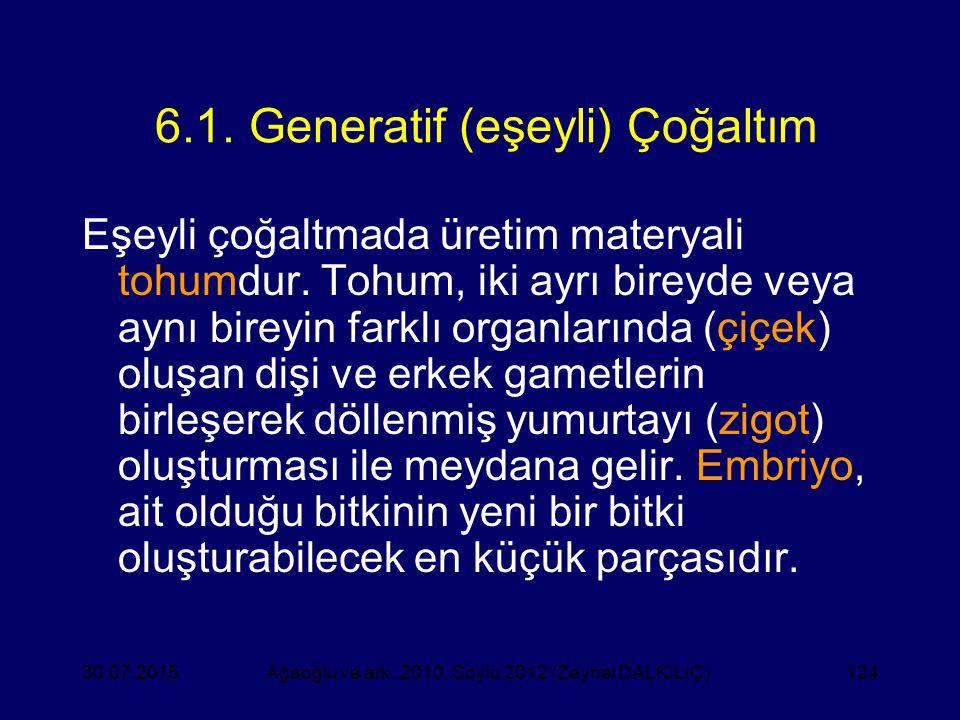6.1. Generatif (eşeyli) Çoğaltım