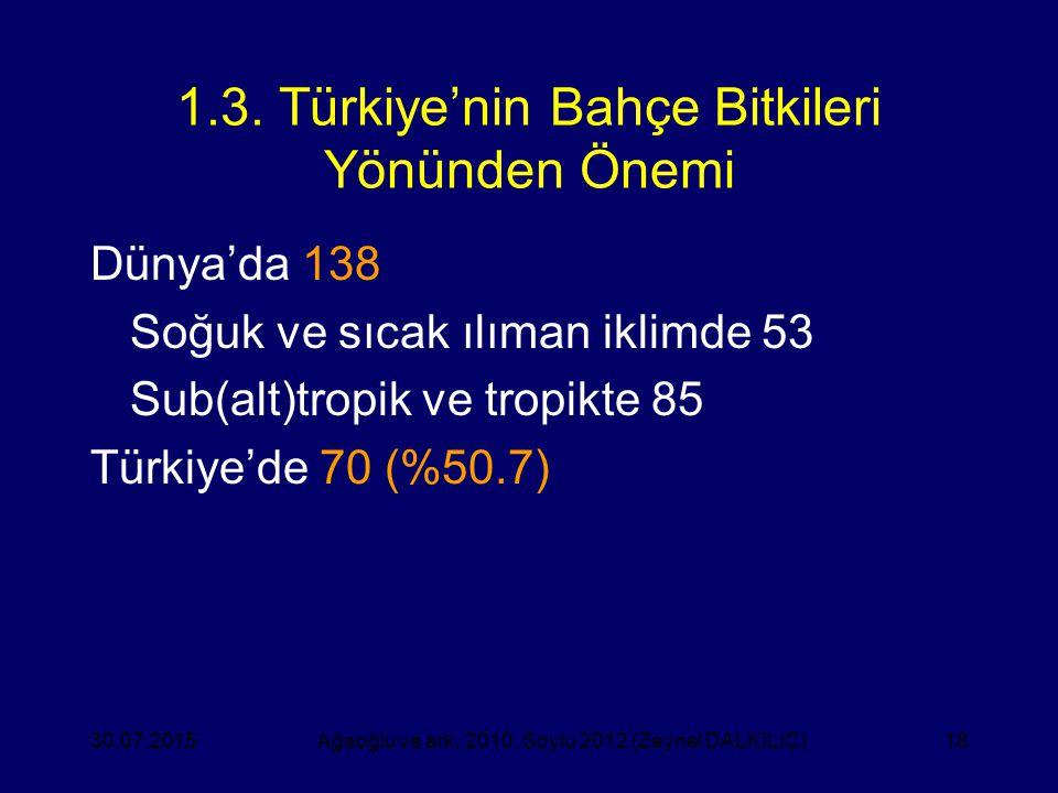 1.3. Türkiye'nin Bahçe Bitkileri Yönünden Önemi
