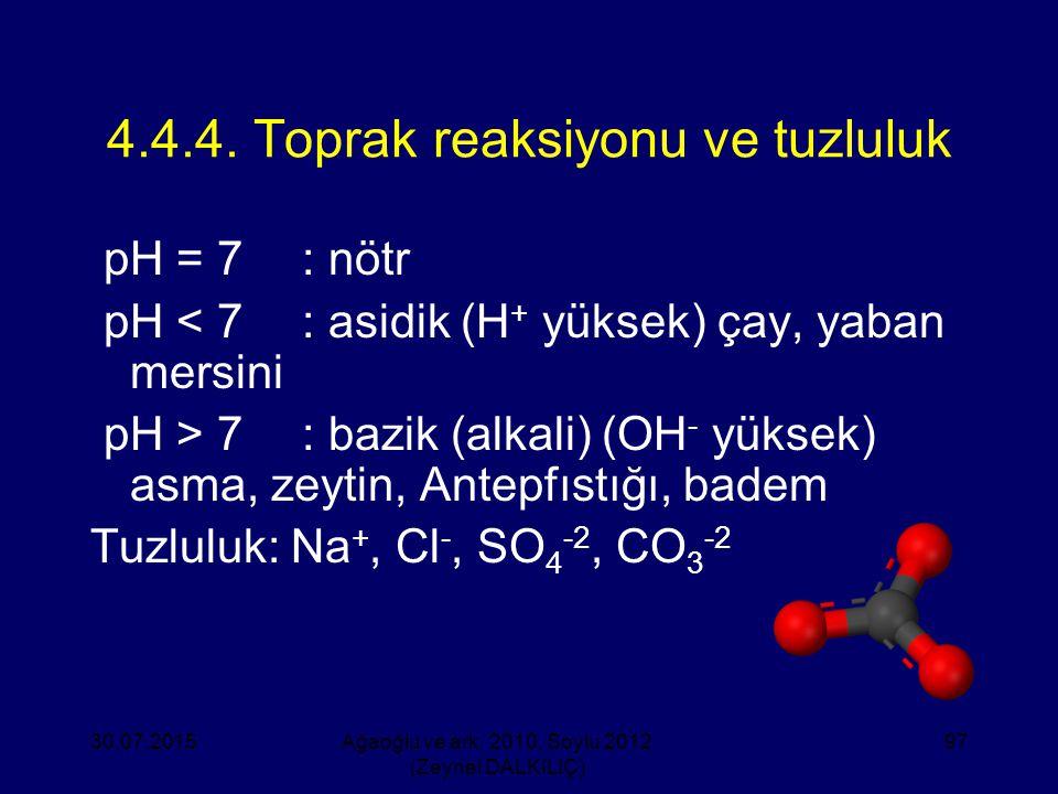 4.4.4. Toprak reaksiyonu ve tuzluluk