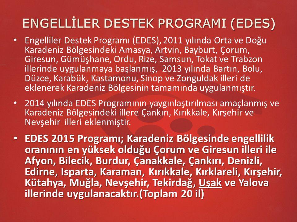 ENGELLİLER DESTEK PROGRAMI (EDES)