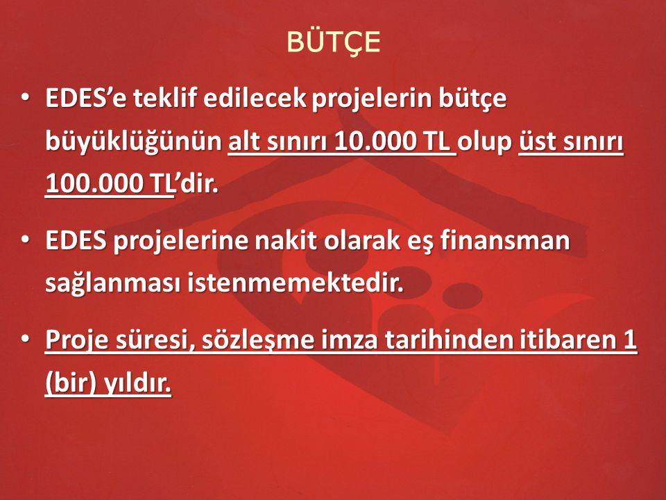 EDES projelerine nakit olarak eş finansman sağlanması istenmemektedir.
