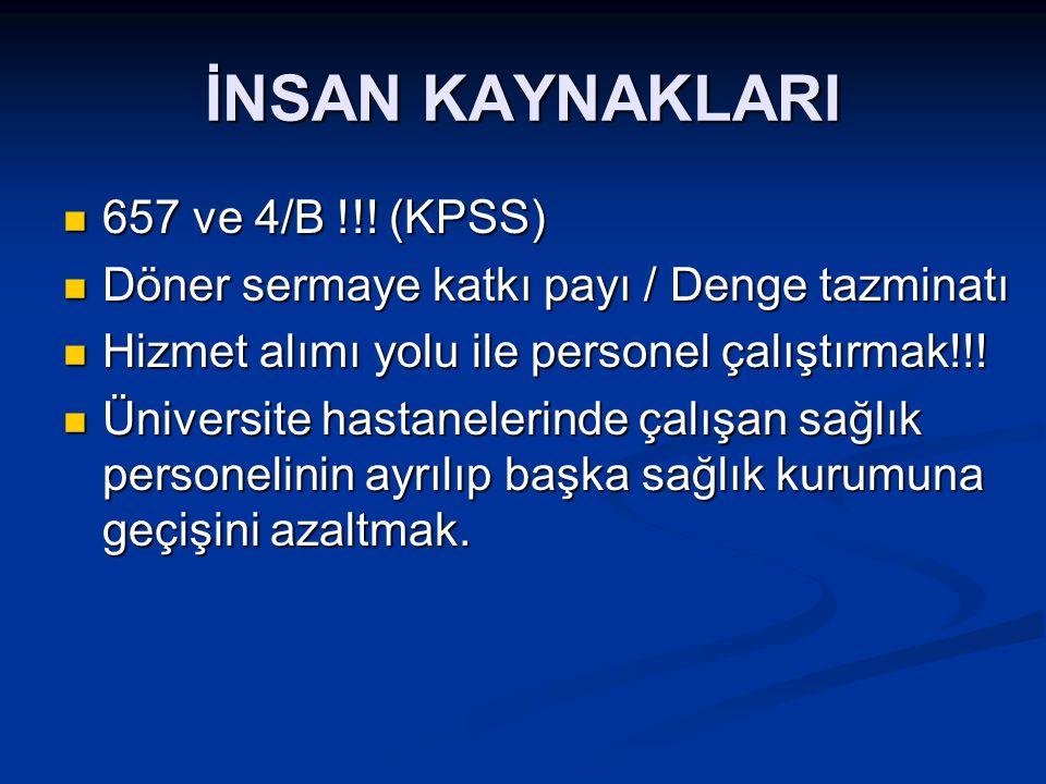 İNSAN KAYNAKLARI 657 ve 4/B !!! (KPSS)