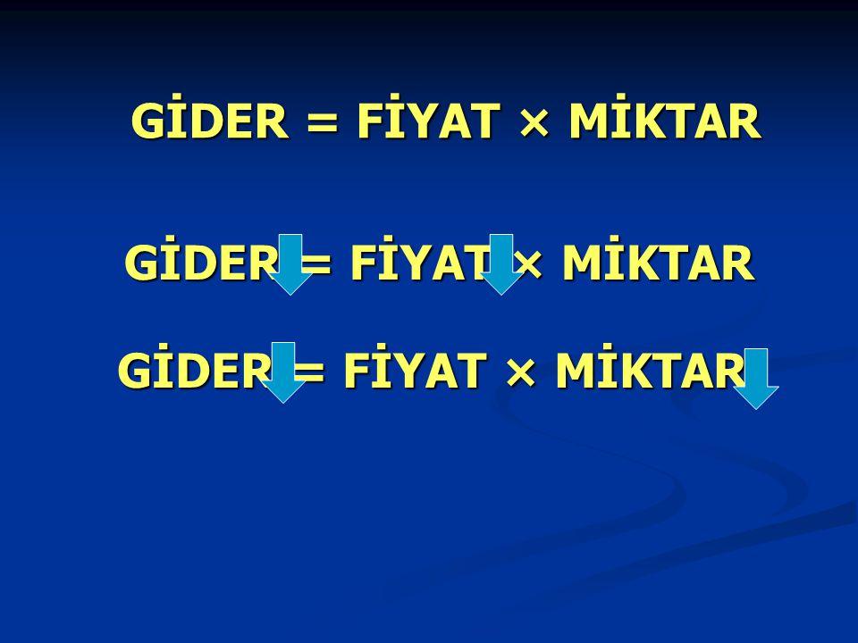 GİDER = FİYAT × MİKTAR GİDER = FİYAT × MİKTAR GİDER = FİYAT × MİKTAR