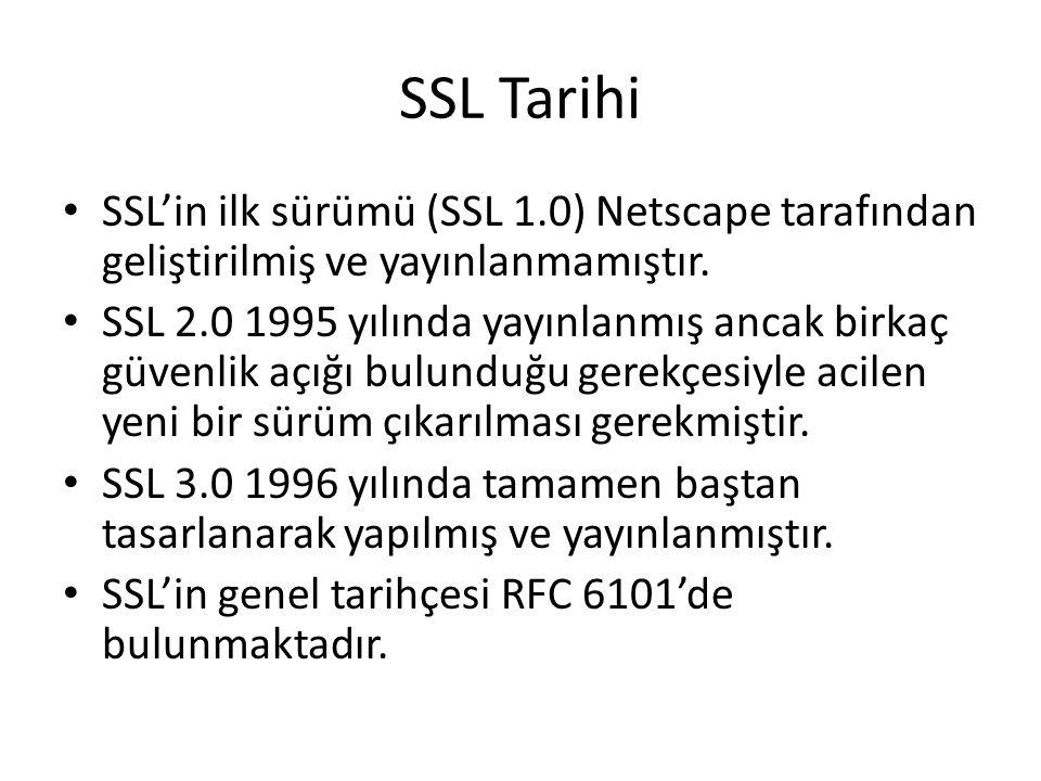 SSL Tarihi SSL'in ilk sürümü (SSL 1.0) Netscape tarafından geliştirilmiş ve yayınlanmamıştır.
