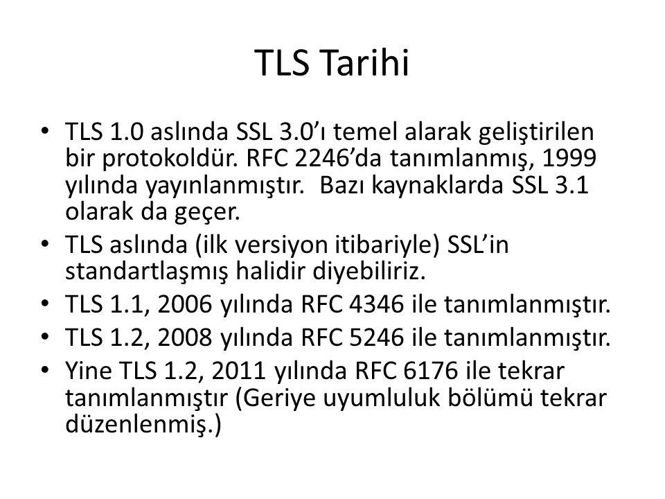 TLS Tarihi