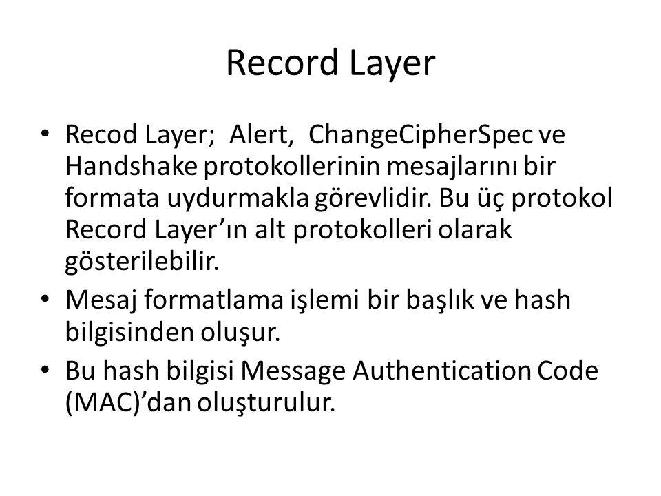Record Layer