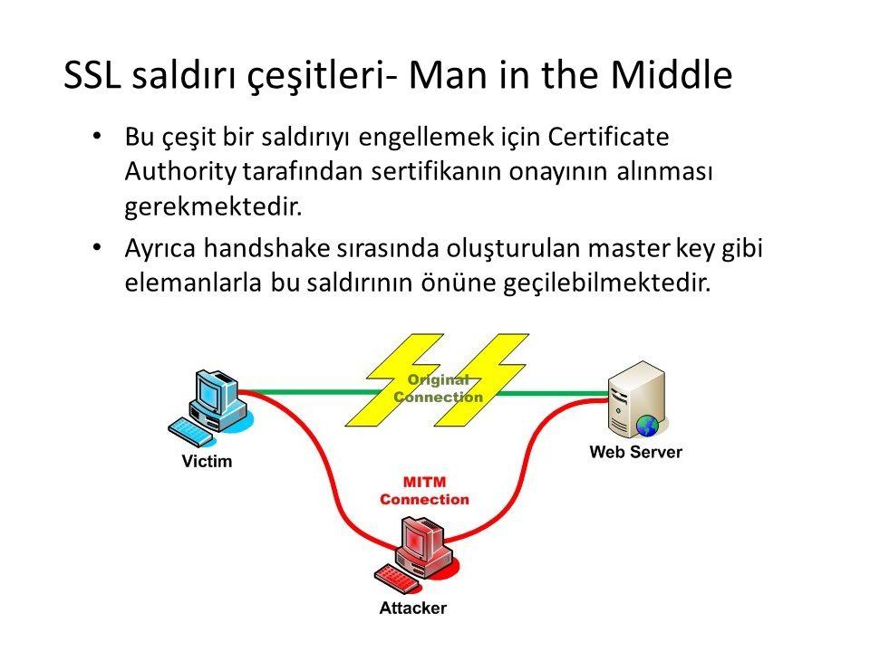 SSL saldırı çeşitleri- Man in the Middle