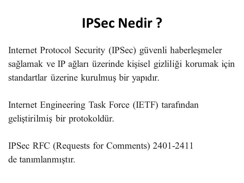 IPSec Nedir