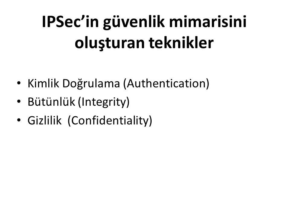 IPSec'in güvenlik mimarisini oluşturan teknikler