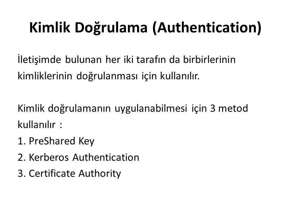 Kimlik Doğrulama (Authentication)
