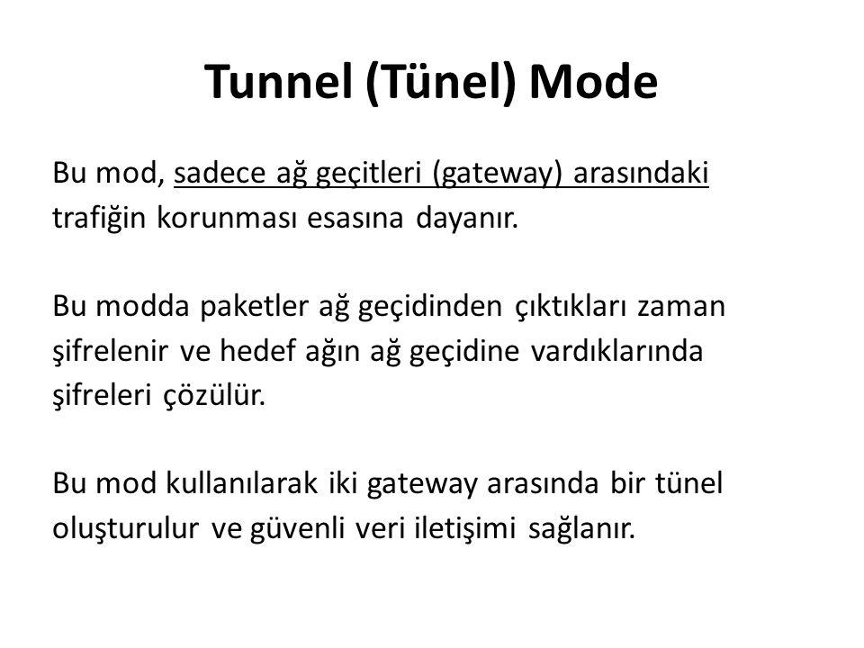 Tunnel (Tünel) Mode