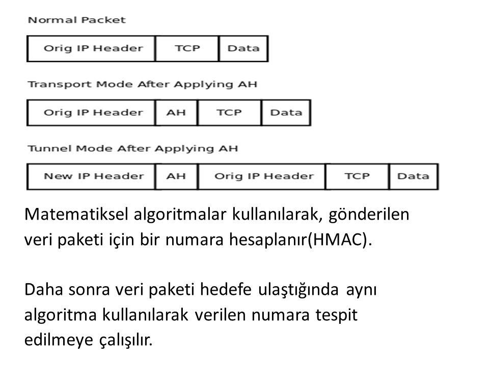Matematiksel algoritmalar kullanılarak, gönderilen veri paketi için bir numara hesaplanır(HMAC). Daha sonra veri paketi hedefe ulaştığında aynı algoritma kullanılarak verilen numara tespit edilmeye çalışılır.