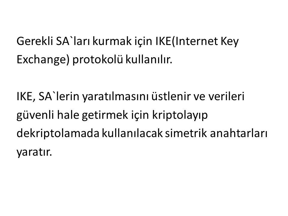 Gerekli SA`ları kurmak için IKE(Internet Key Exchange) protokolü kullanılır.