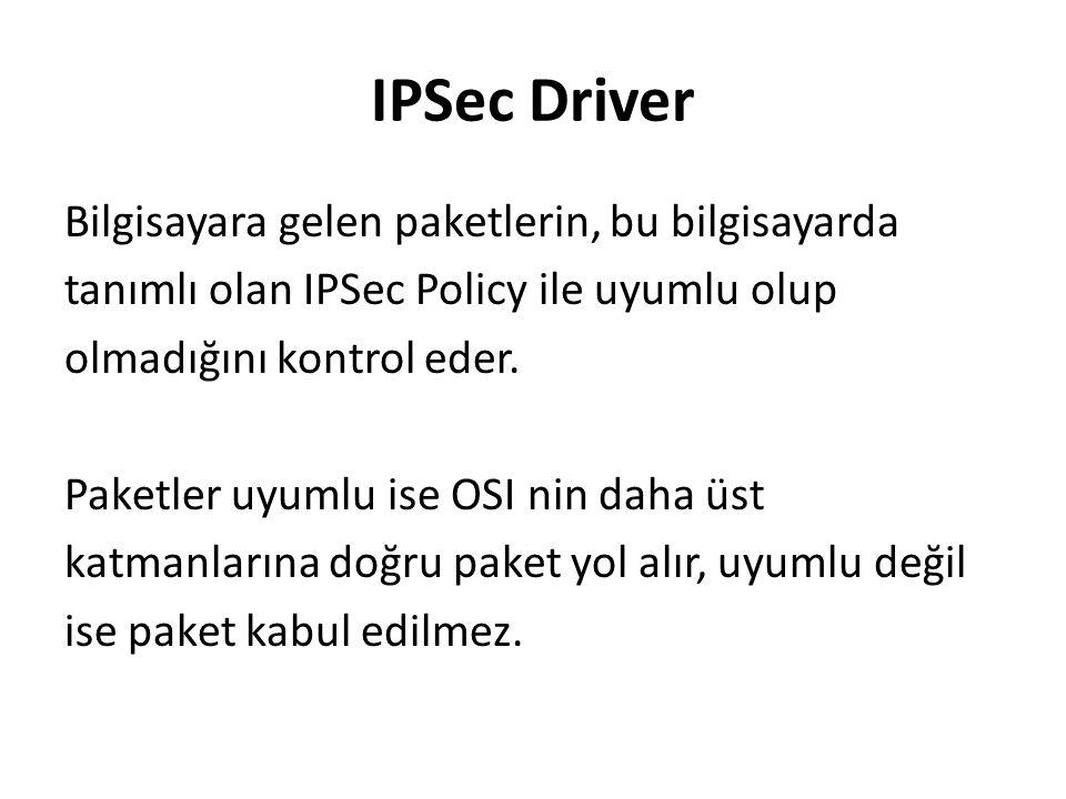 IPSec Driver