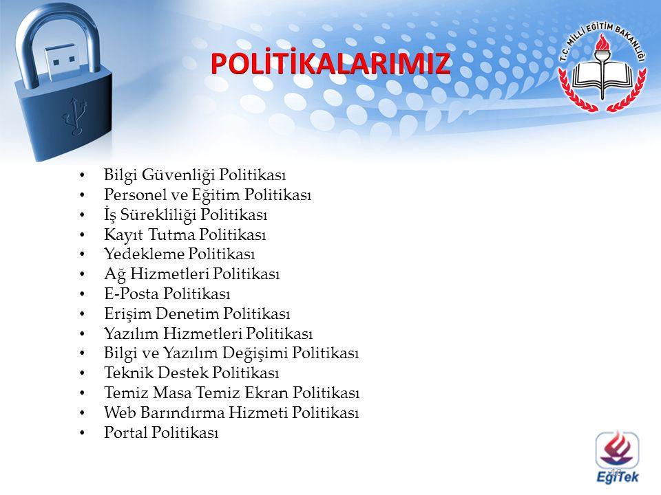 POLİTİKALARIMIZ Bilgi Güvenliği Politikası