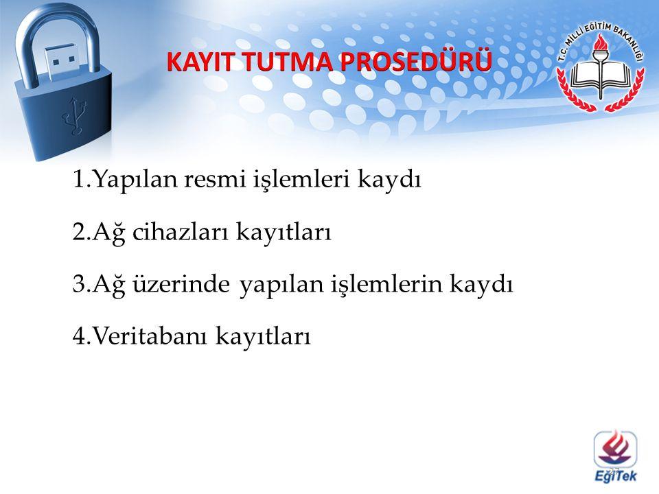 KAYIT TUTMA PROSEDÜRÜ 1.Yapılan resmi işlemleri kaydı