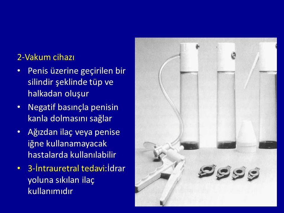 2-Vakum cihazı Penis üzerine geçirilen bir silindir şeklinde tüp ve halkadan oluşur. Negatif basınçla penisin kanla dolmasını sağlar.
