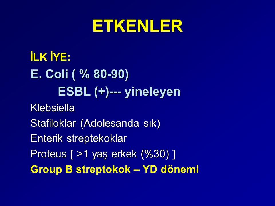 ETKENLER E. Coli ( % 80-90) ESBL (+)--- yineleyen İLK İYE: Klebsiella