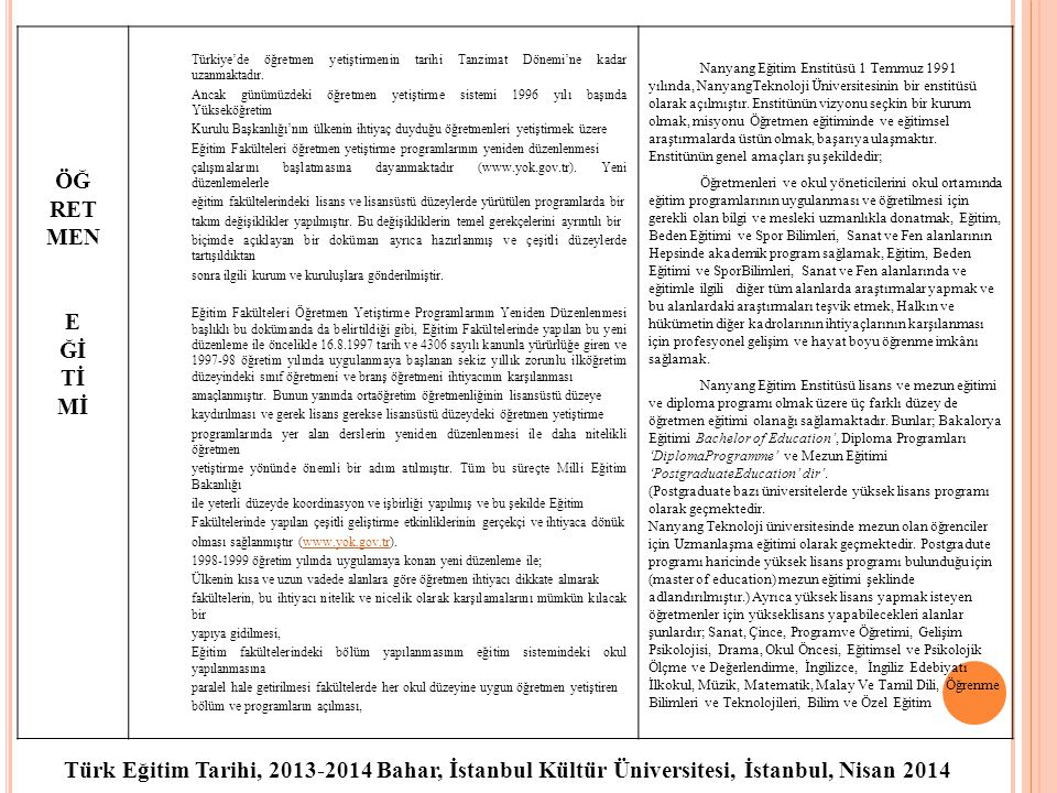 ÖĞ RET. MEN. E. Ğİ. Tİ. Mİ. Türkiye'de öğretmen yetiştirmenin tarihi Tanzimat Dönemi'ne kadar uzanmaktadır.