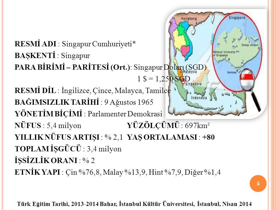 RESMİ ADI : Singapur Cumhuriyeti