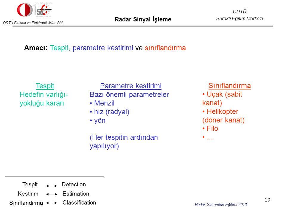 Radar Sistemleri Eğitimi 2013