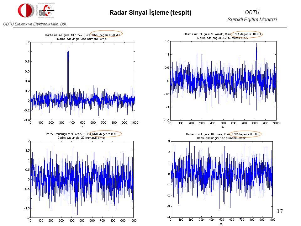 Radar Sinyal İşleme (tespit)