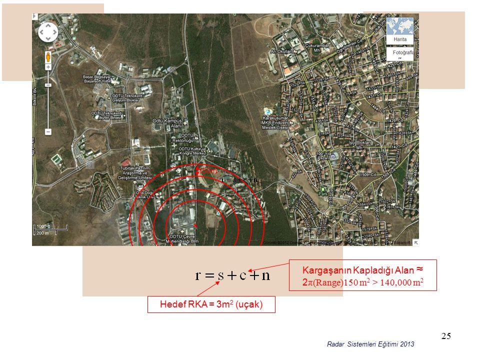 c Kargaşanın Kapladığı Alan ≈ 2π(Range)150 m2 > 140,000 m2