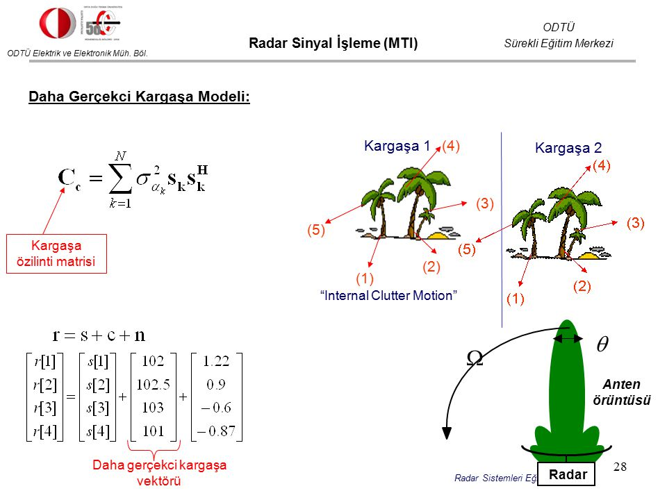 Radar Sinyal İşleme (MTI)